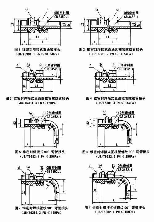 管螺纹画法_管螺纹的具体尺寸画法,请大神指导-CAD管螺纹画法和标注有几种 ...